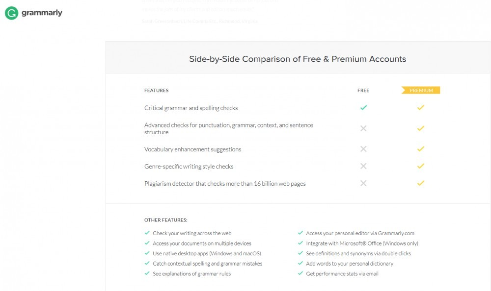 Compare the Grammarly FREE and Premium accounts